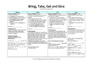 English Worksheets: Bring, Take, Get and Give