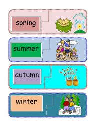 Four Seasons: Implementing Technology