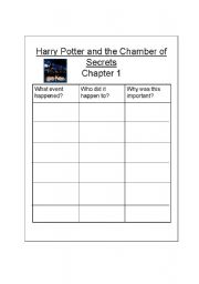 English Worksheets: Chamber of Secrets Chapter 1 event chart