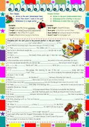 English Worksheet: Present Perfect vs. Past Simple – grammar rules, examples & exercises ((2 pages)) KEYS INCLUDED ***editable