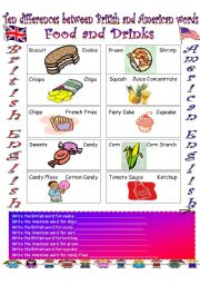 English Worksheet: British English vs. American English (3)...Food and Drinks