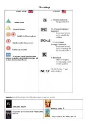 English worksheet: film ratings in the US and Great Britain