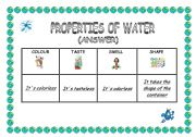 Worksheets Properties Of Water Worksheet english worksheets properties of water worksheet water