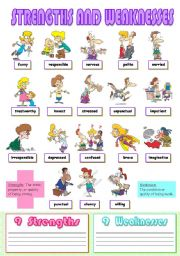 child strengths and weaknesses examples