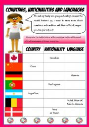 Countries, nationalities and languages (with key)