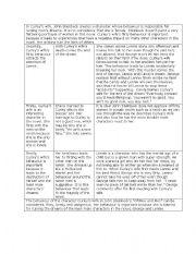 literary essay verb tense