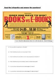 English Worksheets: E-books Vs Books