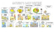 English Worksheets: Gaturro�s daily routine