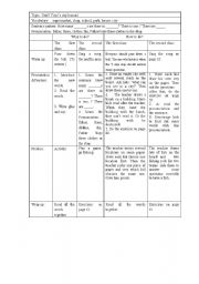 English Worksheet: lesson plan of some places