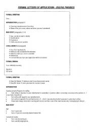 English Worksheets: Formal letters of application