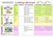 English Worksheets: Linking devices (part 1) - contrast, reason, result