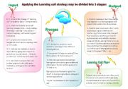 English Worksheets: The Learning Cell ~ part 2