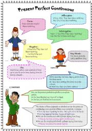English Worksheet: Present Perfect Continuous (W B and Key included)