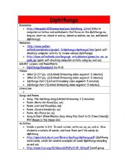 English Worksheet: Dipthongs