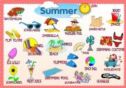 English Worksheet: HERE COMES THE SUMMER (PART 1) (PICTIONARY)