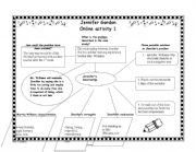 English Worksheets: concept definition map