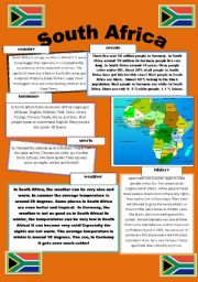 South Africa basic information