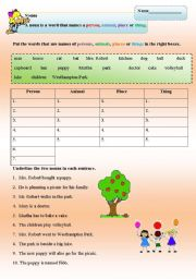 English Worksheets: Nouns