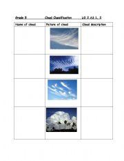 graphic regarding Types of Clouds Worksheet Printable known as English worksheets: Clouds