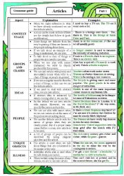 English Worksheet: Articles (useful grammar guide and practice)