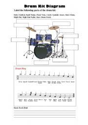 Label a drum Kit Diagram
