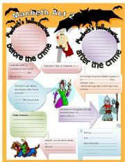 Printables Macbeth Worksheets english teaching worksheets macbeth act 2 chart