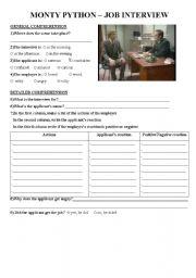 English Worksheets: Monty Python - Job interview