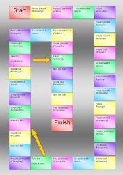 English Worksheet: 6 tenses revision boardgame