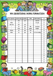 English Worksheets: Wh Questions Word Formation