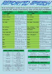 English Worksheet: REPORTED SPEECH USE + TENSE CHANGES + EXPRESSIONS CHANGES + COMMANDS + QUESTIONS + EXERCISES