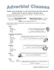 Printables Adverb Clause Worksheet english teaching worksheets adverbial clauses clauses