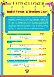 English Worksheet: English Tenses  & Timelines Chart