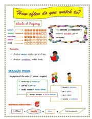 English Worksheets: How often do you watch tv?