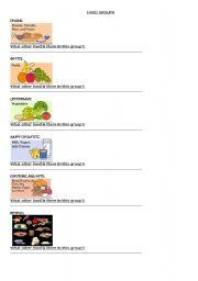 English Worksheet: Food Groups