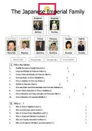 the japanese imperial family family vocab. Black Bedroom Furniture Sets. Home Design Ideas
