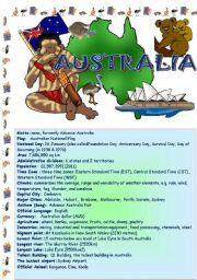 English Worksheet: Speak about English-speaking countries:Australia