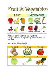 english teaching worksheets vegetables. Black Bedroom Furniture Sets. Home Design Ideas