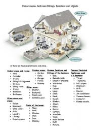 English Worksheets: House rooms, bedroom fittings, furniture and objects