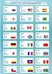 English teaching worksheets: Nationalities