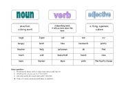 English Worksheets: Noun, verb or adjective?