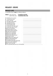 English worksheet: REQUEST - DESIRE Would Like