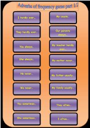 Adverbs of frequency game (speaking cards)
