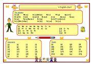 English Worksheet: Alphabet / Phonetics