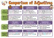 English Worksheet: Comparison of Adjectives: Rules + Practice** Fully Editable - 2 Pages