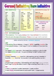 English Worksheet: Gerund / infinitive / bare infinitive