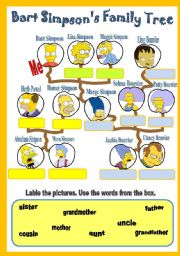 Bart Simpson´s Family Tree