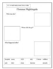 Home > people worksheets > Retell the story of Florence Nightingale