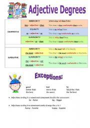 English Worksheet: Adjective degrees (part I)