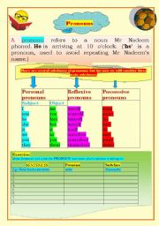 English worksheet: Easy subclasses of pronouns and Tasks: