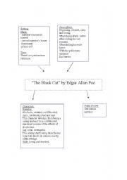 English Worksheet: The Black Cat by Edgar Allan Poe. Literary Analysis